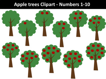 Apple trees clipart.