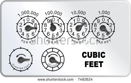Natural Gas Meter Stock Images, Royalty.