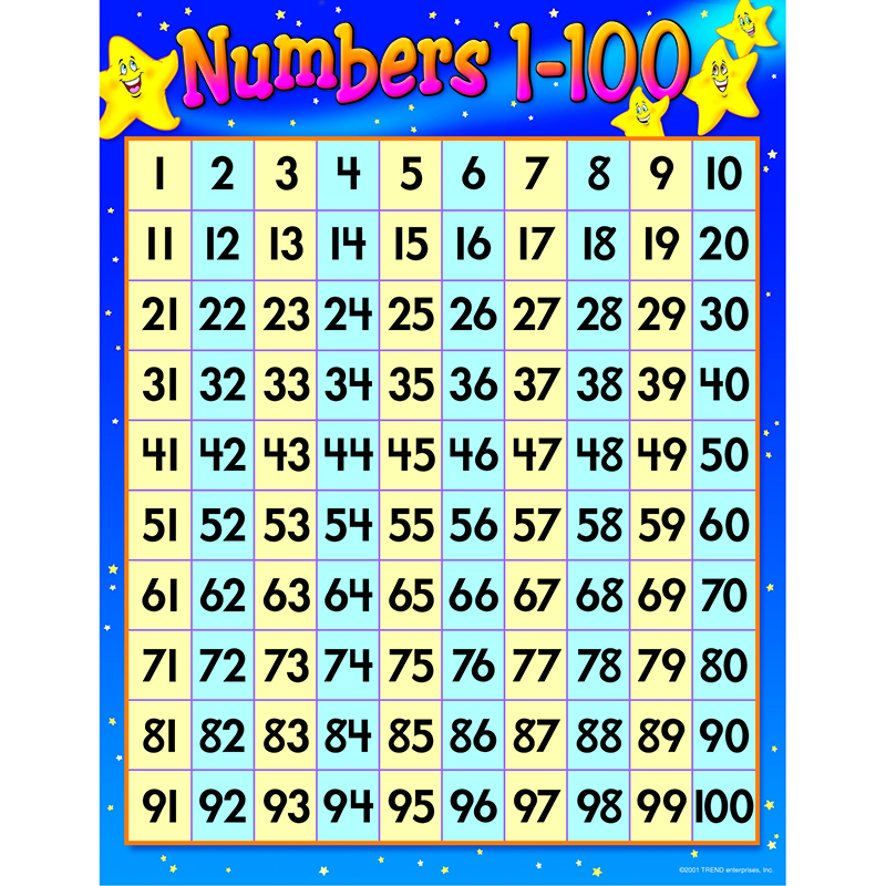 Number chart clipart 2 » Clipart Station.
