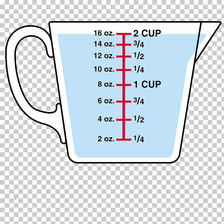 Measuring cup Measurement , cup PNG clipart.