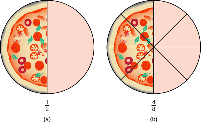 Pizza Fractions Clipart.