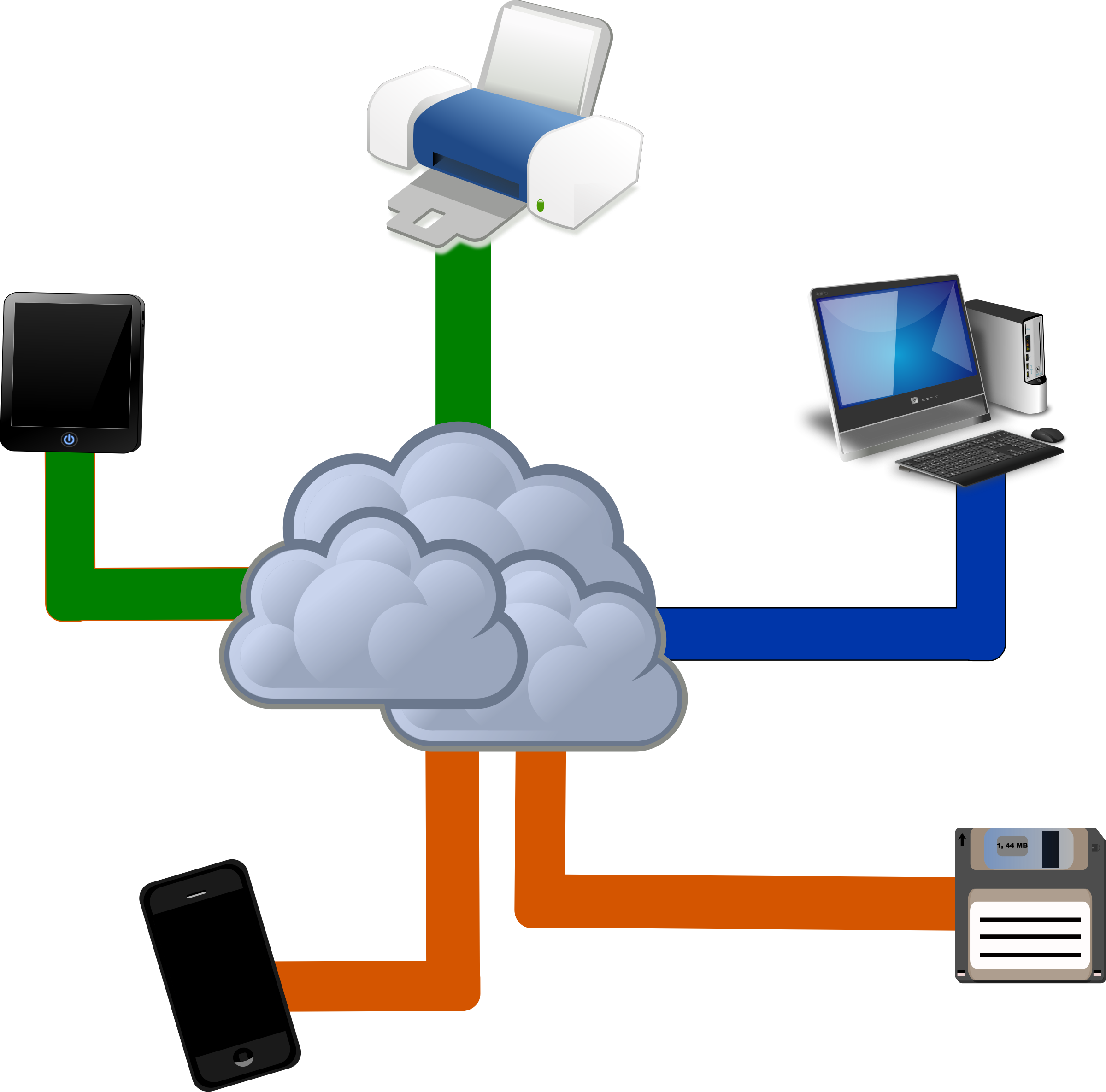 Some Data Backup Solutions Are Just Disasters Waiting to Happen.