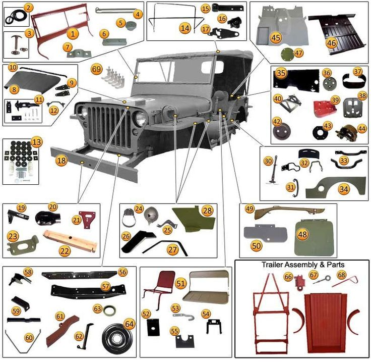 17 best ideas about Willys Mb on Pinterest.