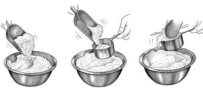 Free Picture Of Measuring Cups, Download Free Clip Art, Free.