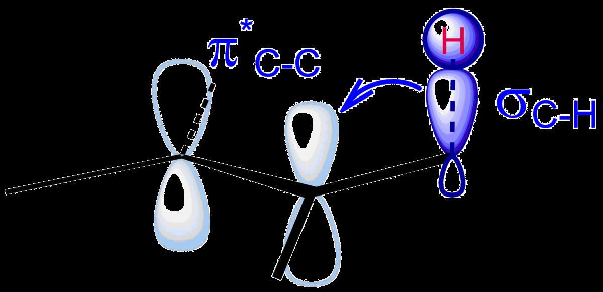 Hyperconjugation.