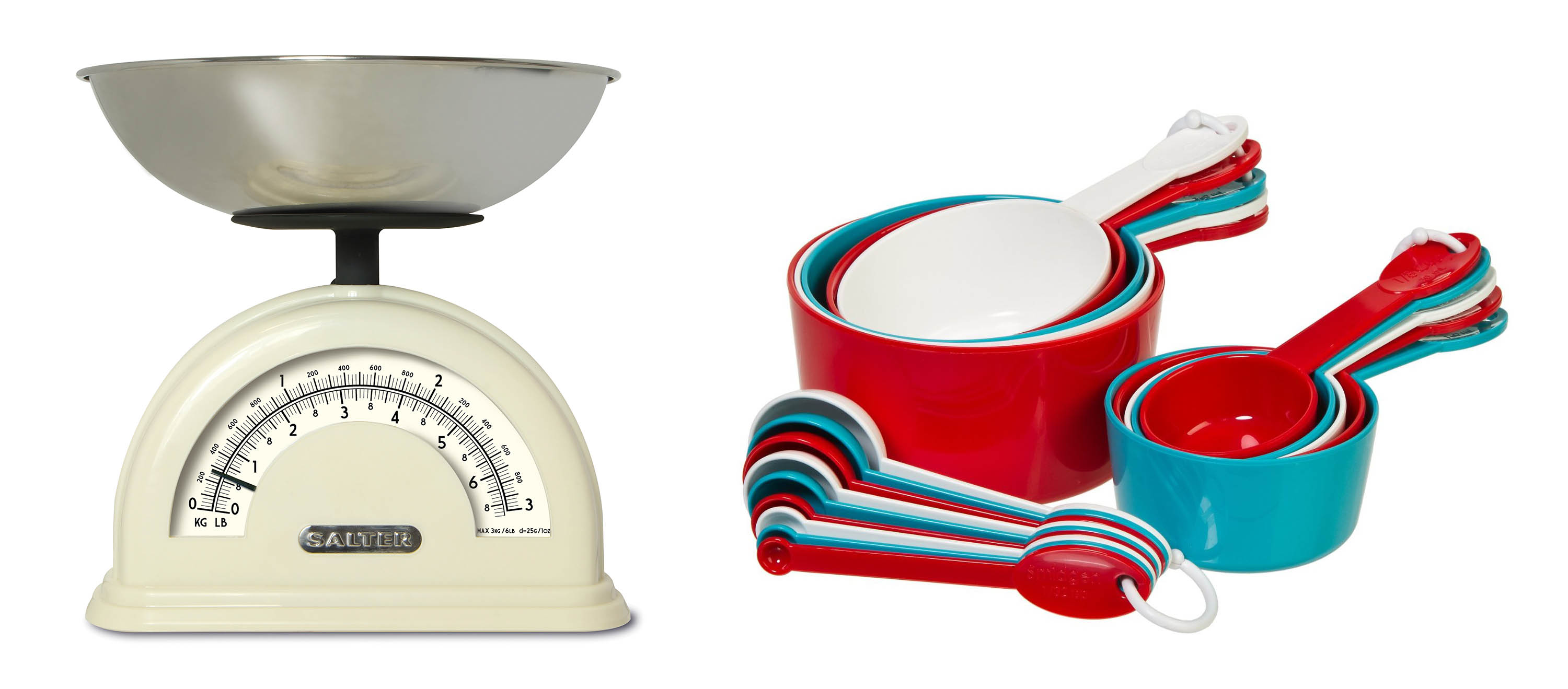 US Cups to ounces & grams for common ingredients.