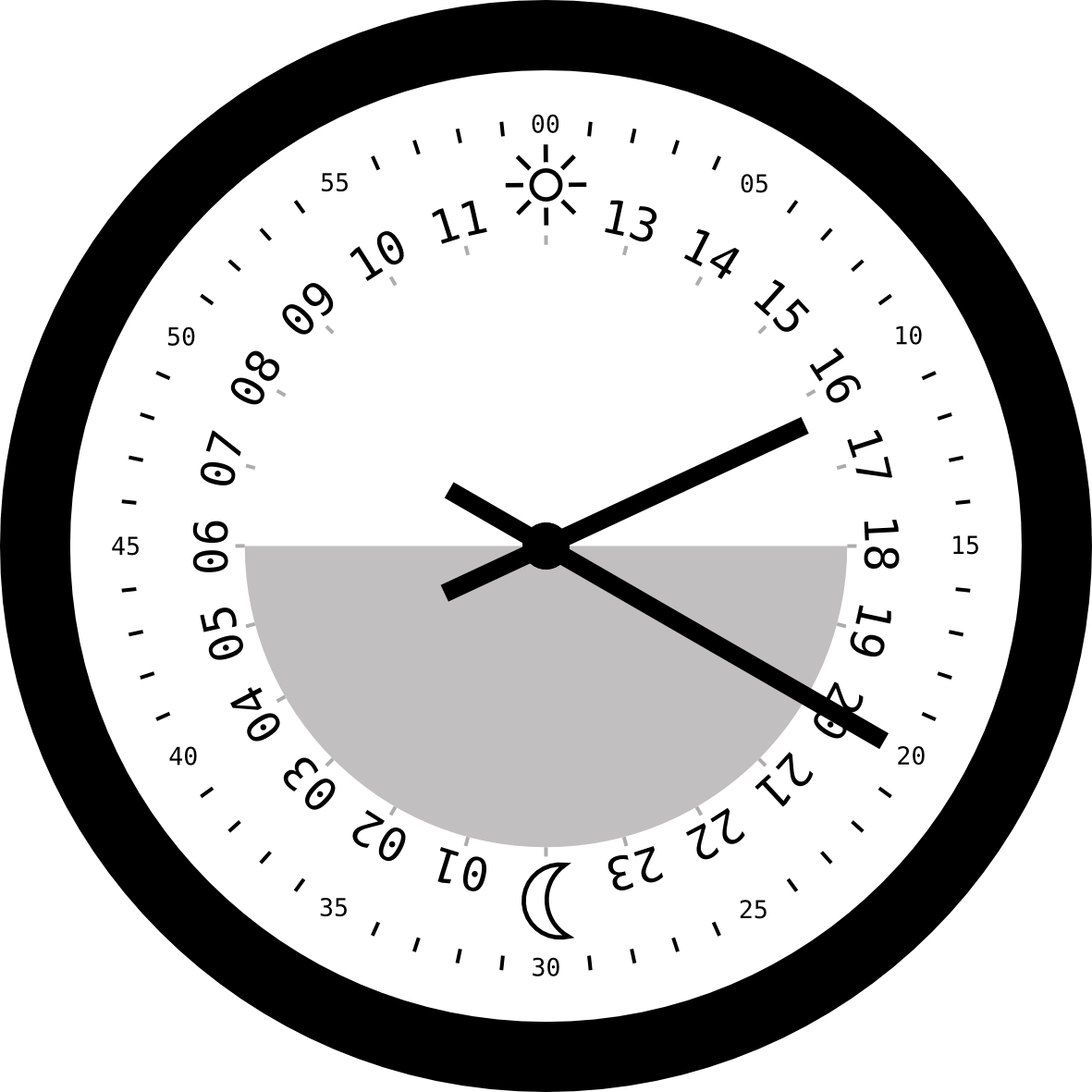 24 hour clock face template.