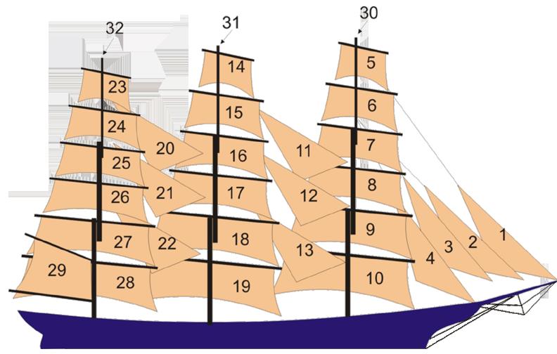 diagram of rigging for antique schooner.