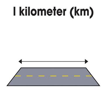 1 Kilometer.