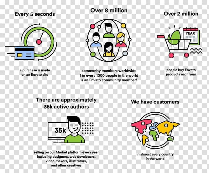 Statistics WordPress Logo Brand, finding elite transparent.