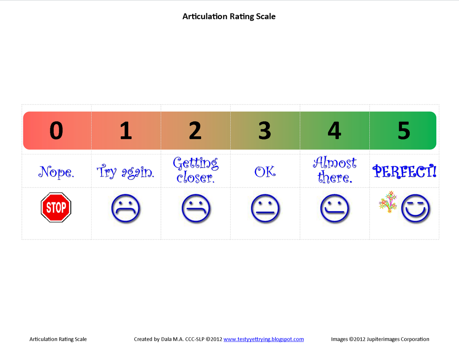 Rating Scale Clipart.