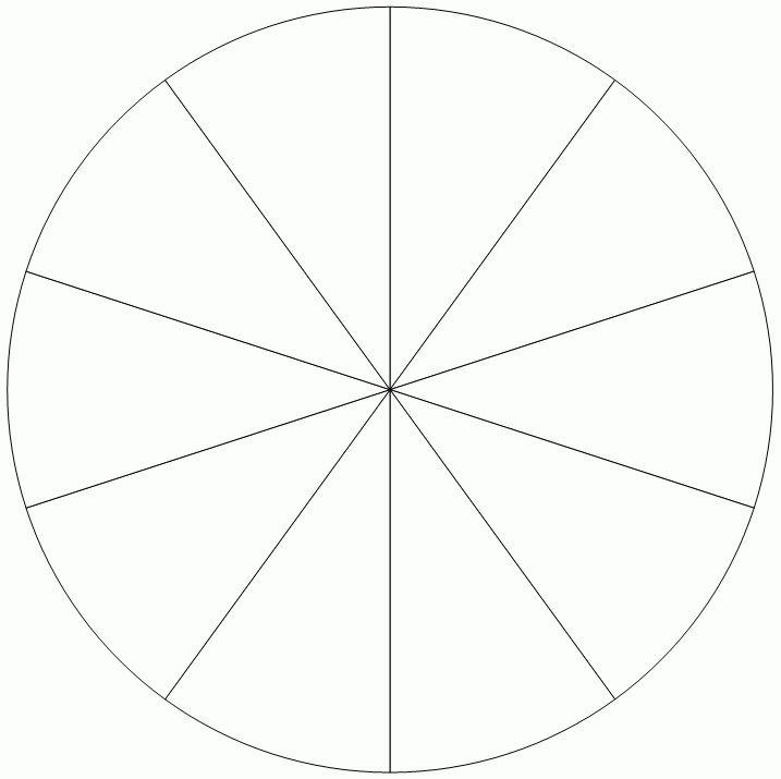 Blank Pie Chart Templates.