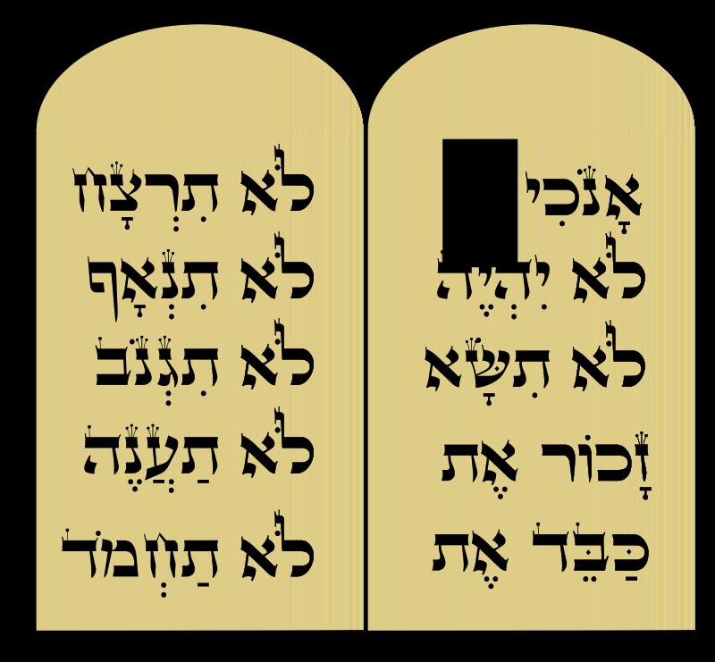 Free Clipart: 10 Commandments.