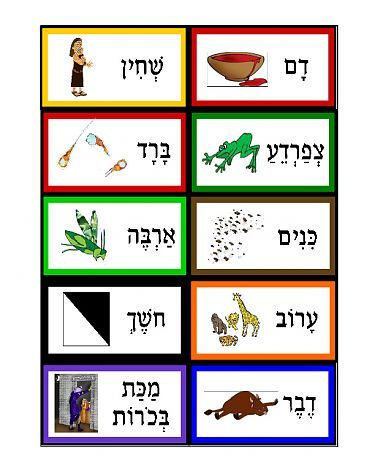 Chinuch.org :: Eser Makkos Layered Foldable.