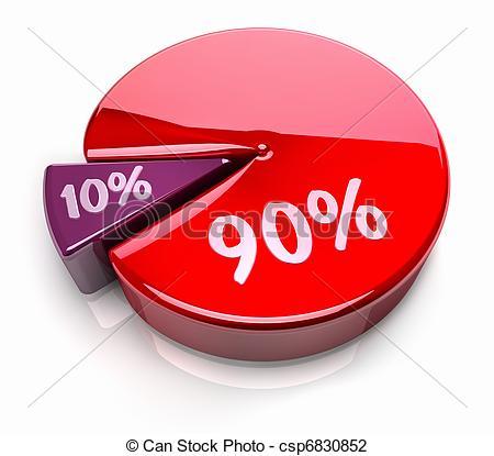 Percent Illustrations and Clip Art. 74,854 Percent royalty free.