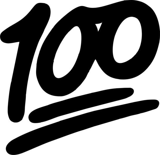 100 emoji.