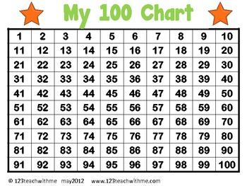 100 Chart Clipart.