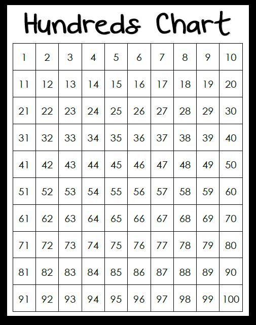 free 100 chart.