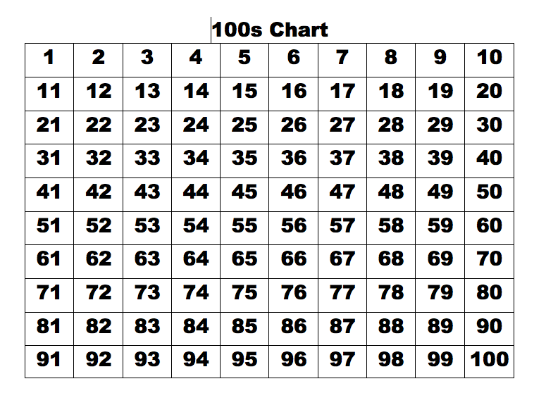 Free 100 Chart Cliparts, Download Free Clip Art, Free Clip.
