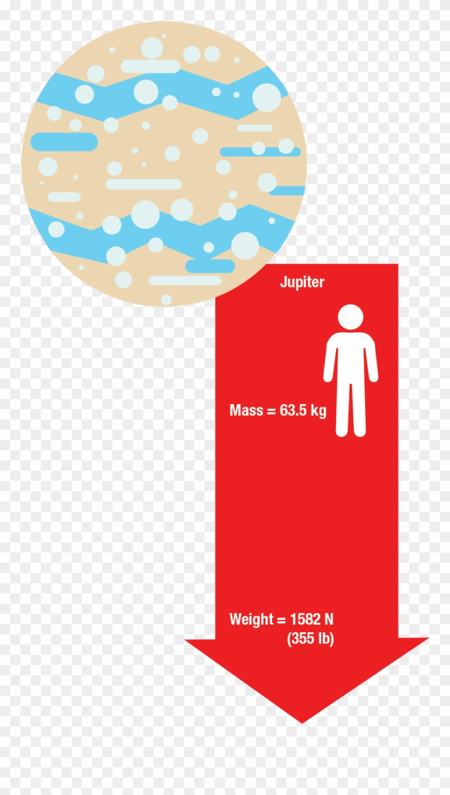 Test Weight Will Weigh 100 Kilograms On Earth But Only.