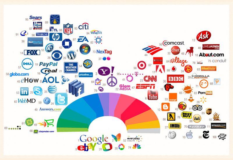 How Colors In Logo Design Promote Brands.