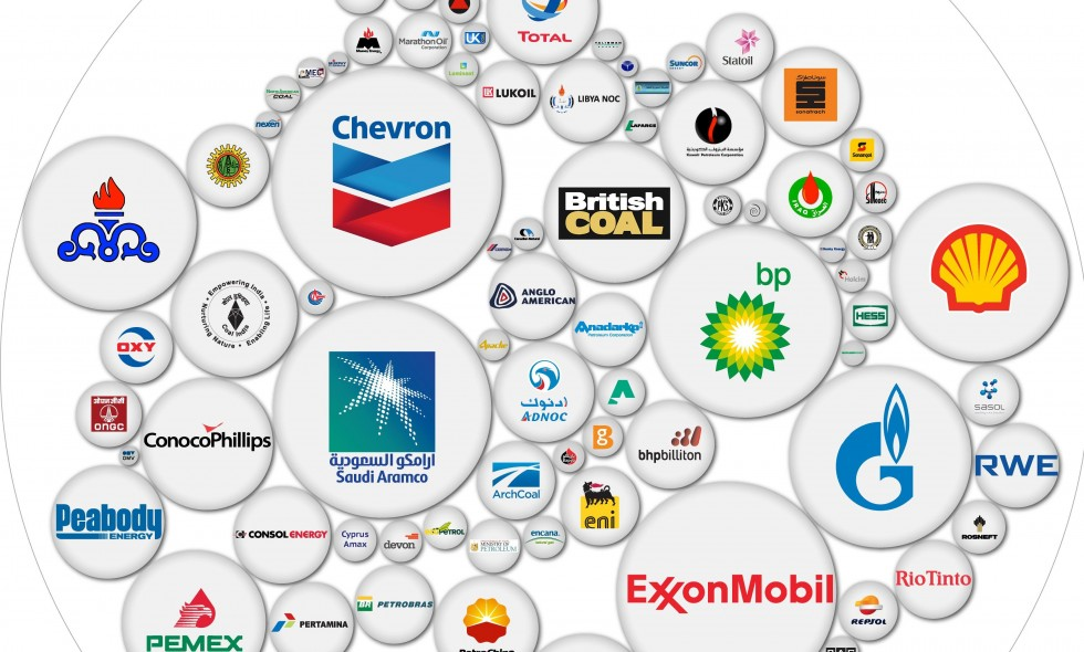 100 companies are responsible for 71% of all CO2 emissions.
