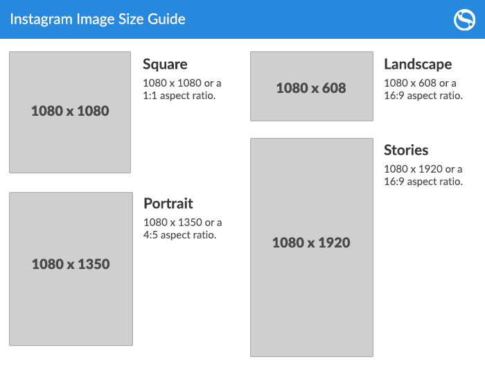 Recommended image and video formats for Instagram.