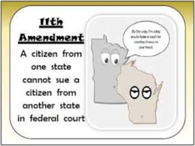 Eleventh Amendment Cliparts 12.
