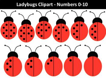 Ladybugs Clipart.