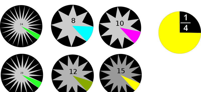 Free Clipart: Fraction 8.