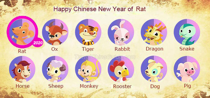 Chinese Zodiac: 12 Animal Signs, Calculator, Origin, App.