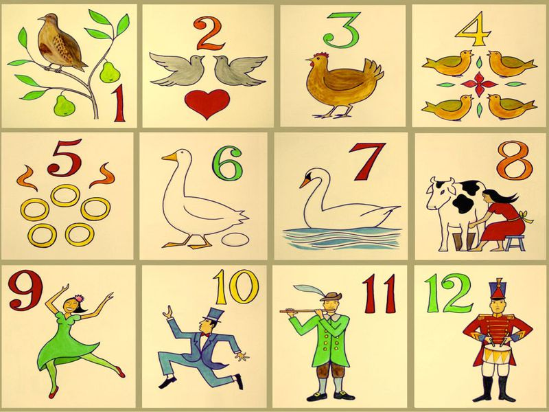 12 Facts About 'The 12 Days of Christmas'.