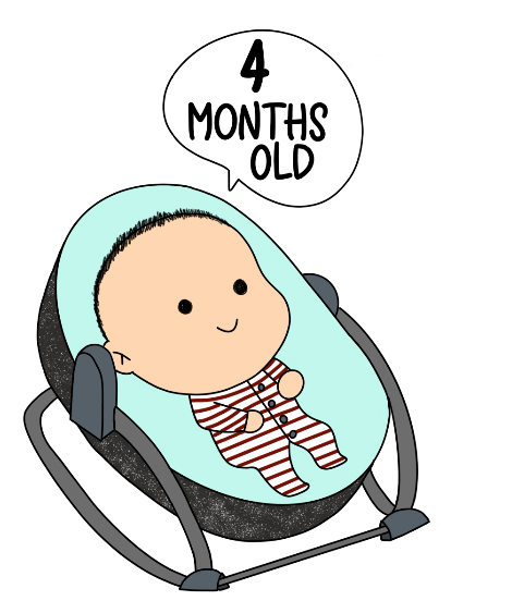 Baby Development: Milestone For 2 Month Old Babies.