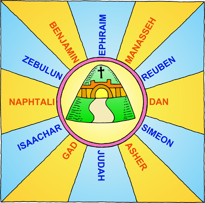 Image: 12 Tribes.