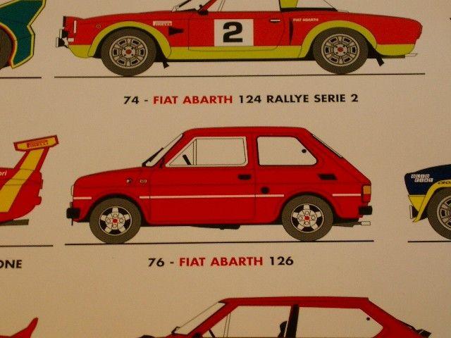 Fiat 126 abarth.