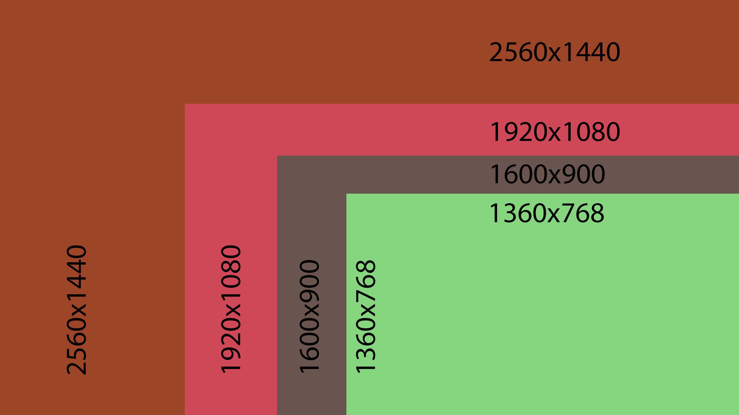 Tech Talk: 1080p vs. 1440p vs. 4K.