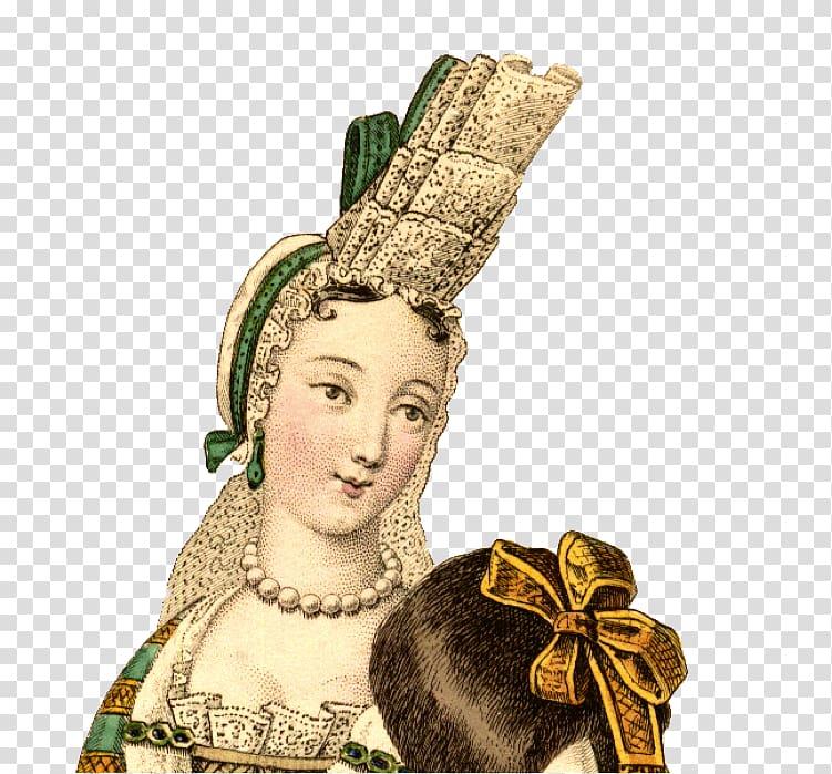 Th century Fontange 18th century History of Western fashion.