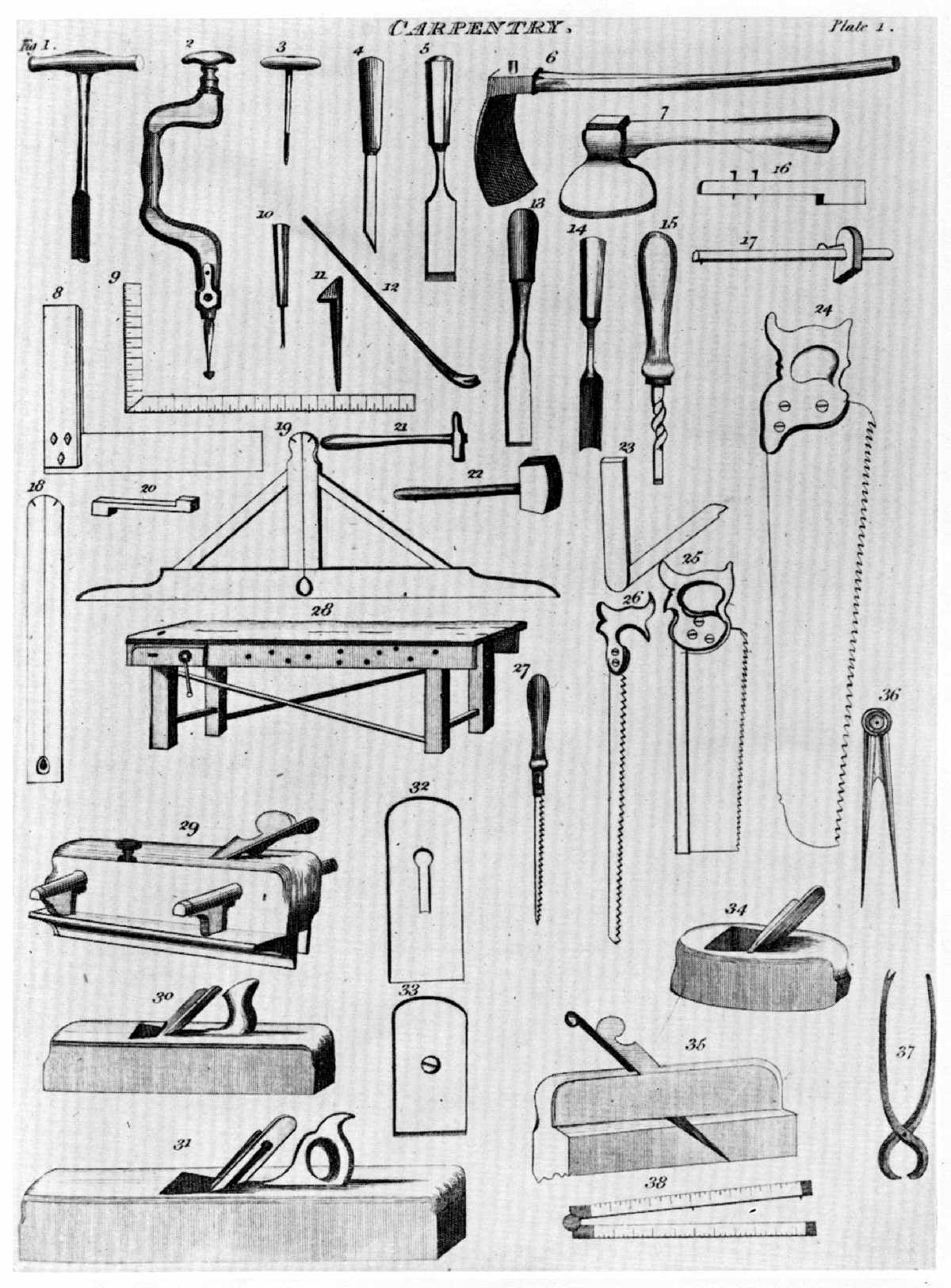 Woodworking Tools, 1600.