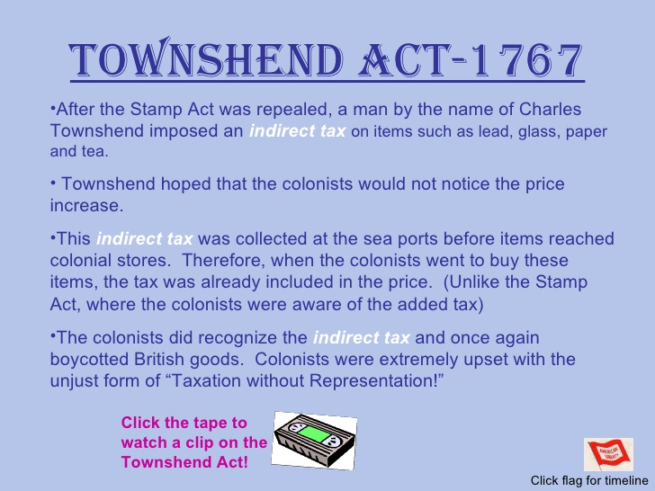 Townshend acts clipart.