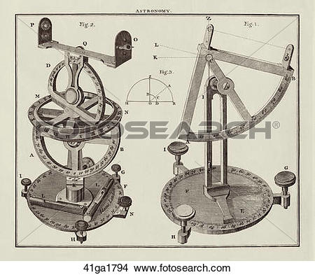 Drawings of Antique Illustration (copper engraving) of Instruments.