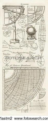 Clip Art of Antique Scientific Illustration (copper engraving) of.