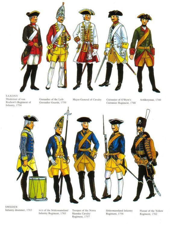 18th Century Military Uniforms.
