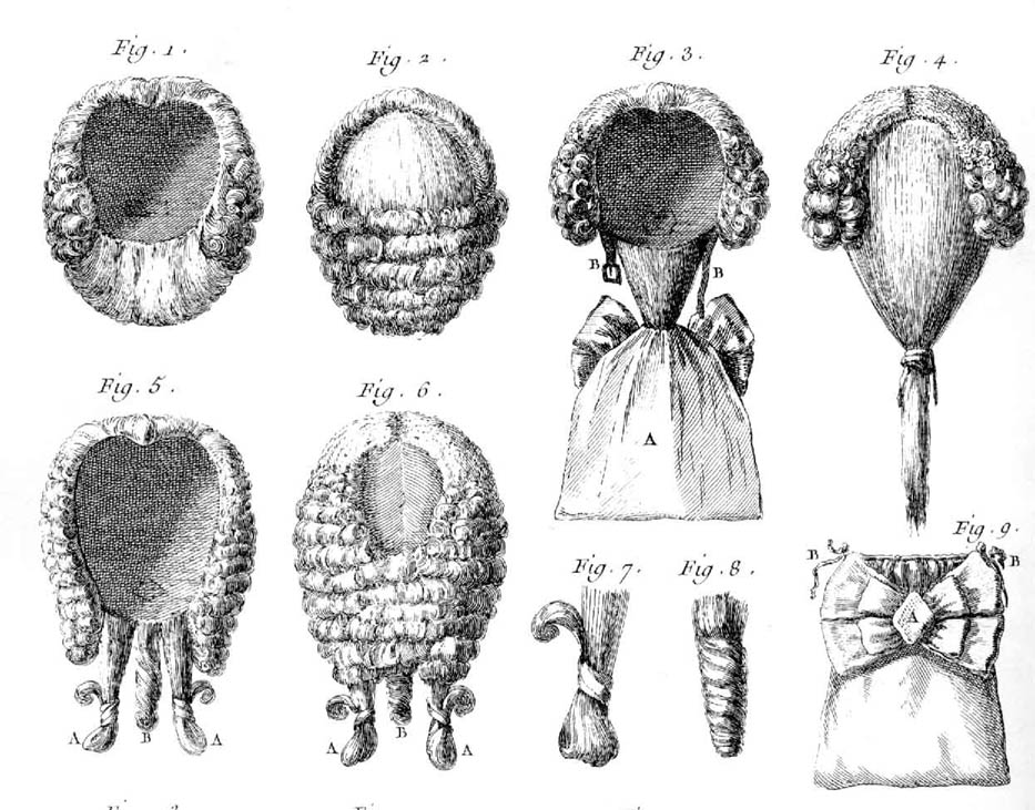 18th Century Men's Hair and Wigs.