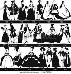 Clip Art for sale of 1800's Silhouettes..