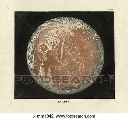 Clip Art of Antique Celestial Illustration (aquatint) of the.
