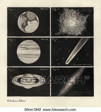 Clip Art of Antique Celestial Illustration (aquatint) of six.