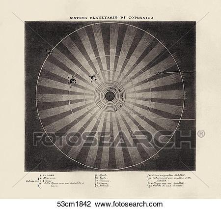Clip Art of Antique Celestial Illustration (aquatint) of.