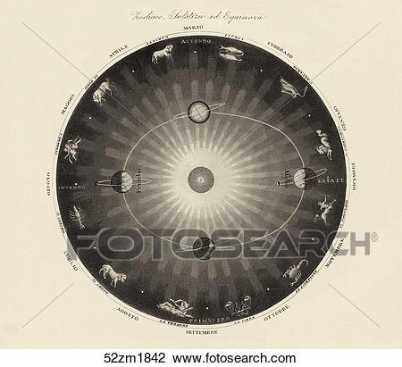 Clip Art of Antique Celestial Illustration (aquatint) depicting.