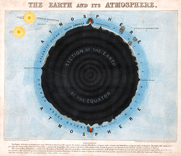 The Earth and Its Atmosphere: 1849.
