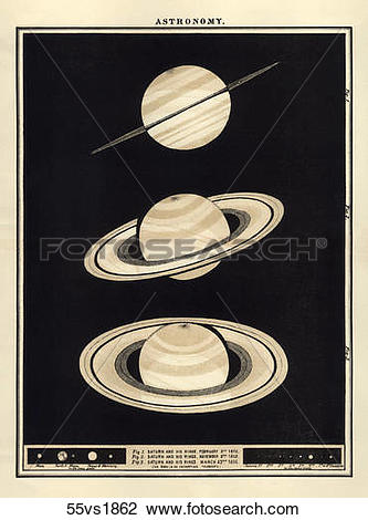 Clip Art of Antique Celestial Illustration (chromolithograph) of.